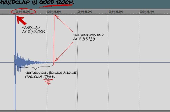 Handclap_GoodRoom